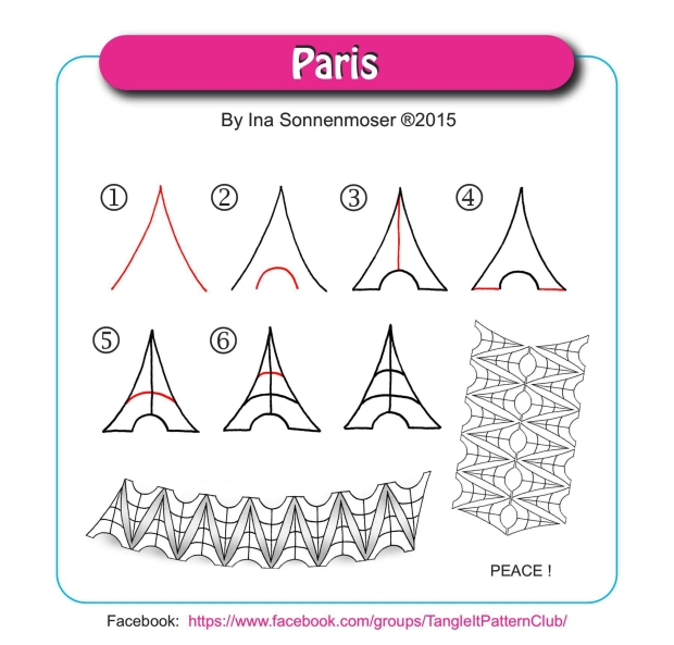 PARIS by Ina Sonnenmoser